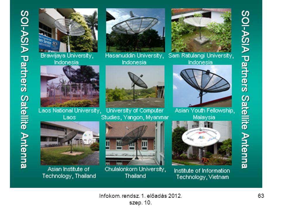 Infokom. rendsz. 1. előadás 2012. szep. 10. 63