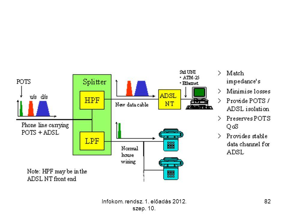 Infokom. rendsz. 1. előadás 2012. szep. 10. 82