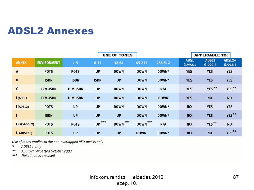 Infokom. rendsz. 1. előadás 2012. szep. 10. 87
