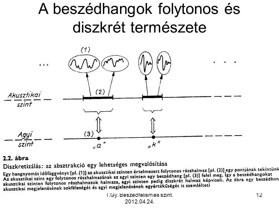 T.Gy. Beszedfelism es szint. 2012.04.24. 12 A beszédhangok folytonos és diszkrét természete