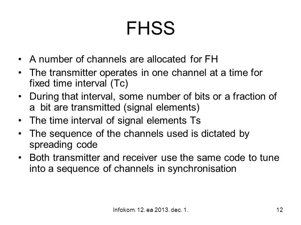 Infokom. 12. ea 2013. dec. 1.13 Transmitter of the FHSS System