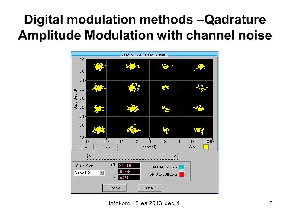 Infokom. 12. ea 2013. dec. 1.9 The Spread Spectrum Concept