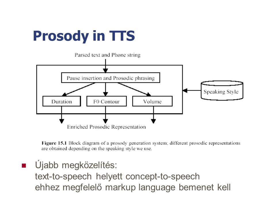 Prozódia a beszédtechnológiában Beszéd szintézis: Ma már a jó minőségű TTS rendszereknél elvárás, hogy (közel) természetesen hangzó intonációval és ri