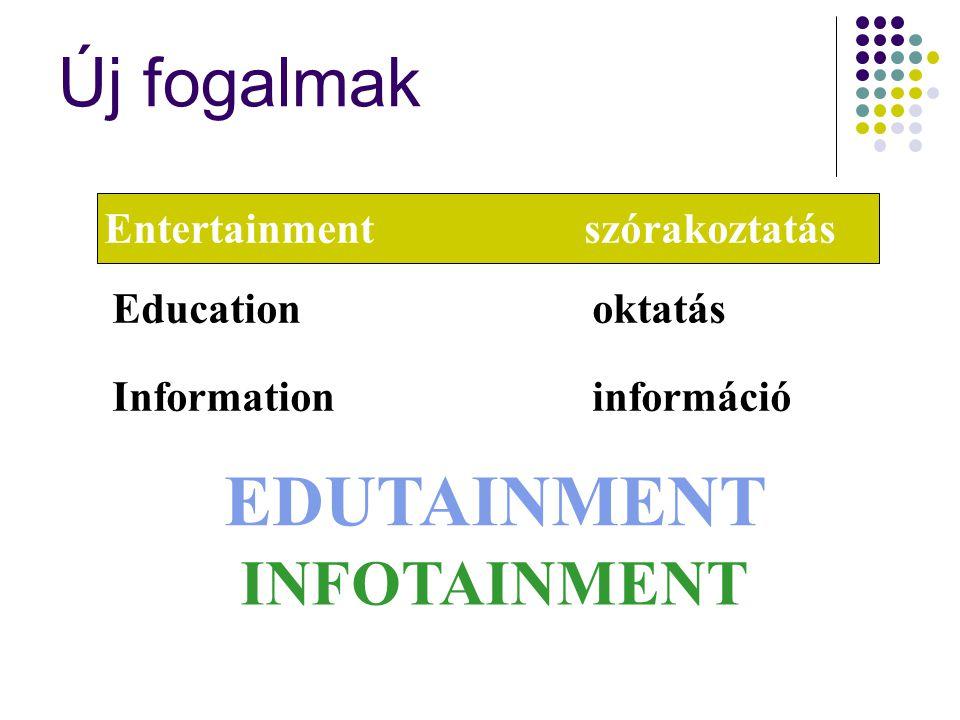 Új fogalmak Entertainmentszórakoztatás Educationoktatás Informationinformáció EDUTAINMENT INFOTAINMENT