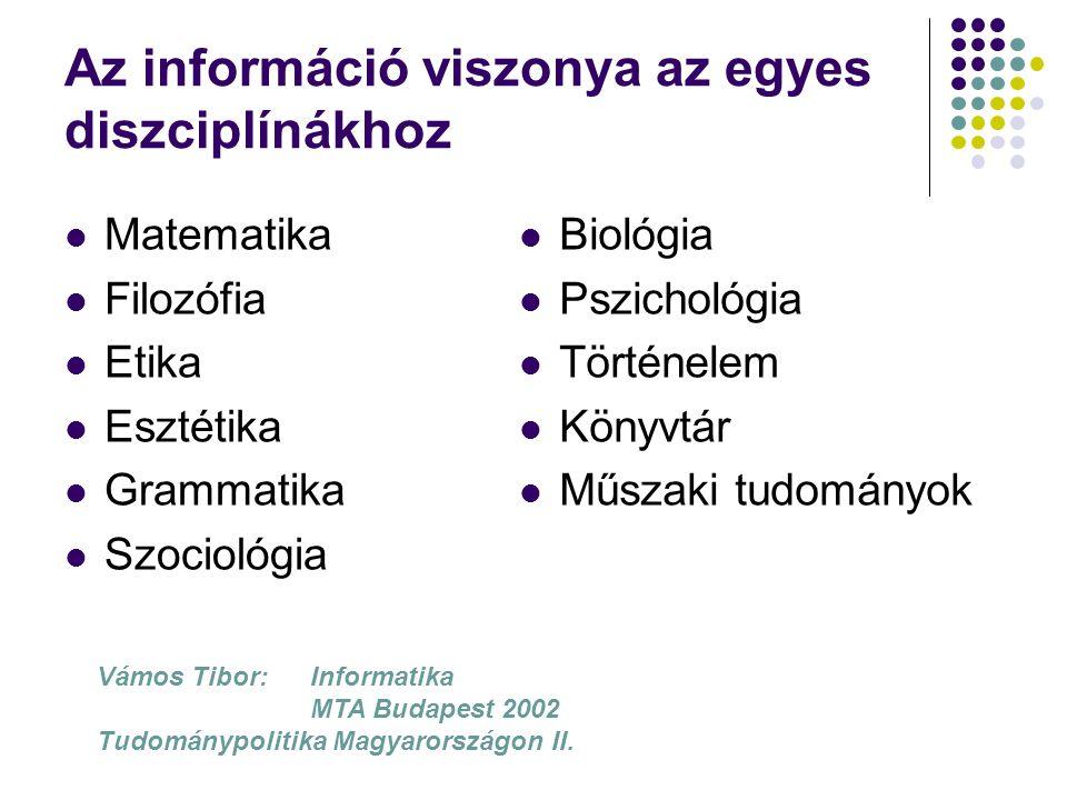 Az információ viszonya az egyes diszciplínákhoz Matematika Filozófia Etika Esztétika Grammatika Szociológia Biológia Pszichológia Történelem Könyvtár