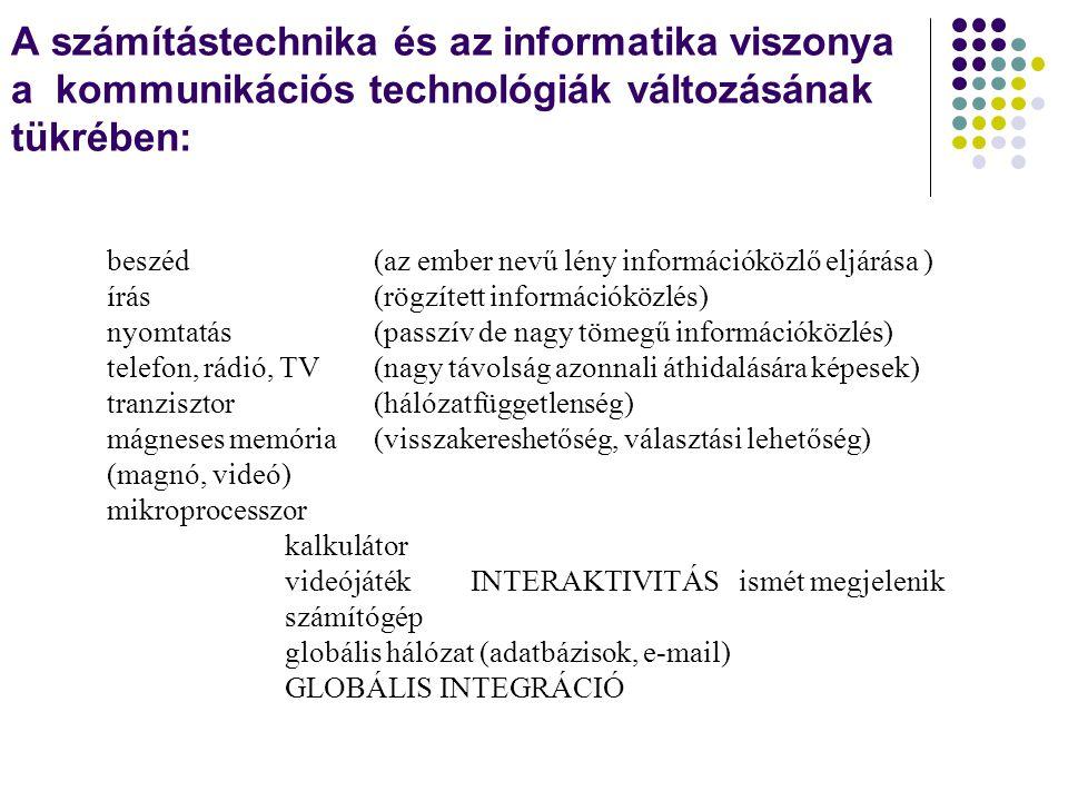 beszéd (az ember nevű lény információközlő eljárása ) írás (rögzített információközlés) nyomtatás (passzív de nagy tömegű információközlés) telefon, r