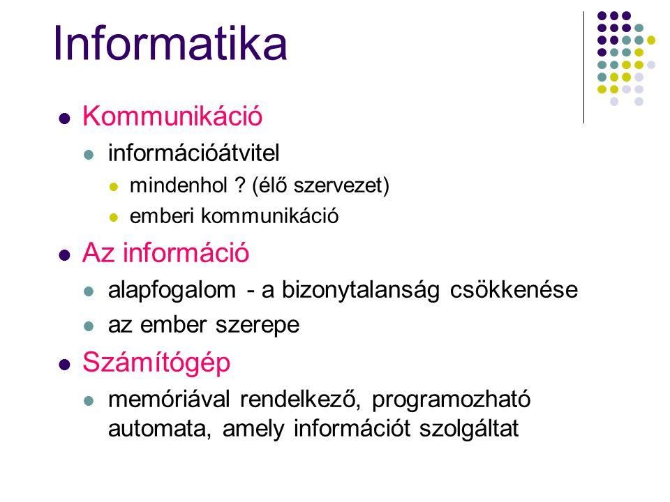 Informatika Kommunikáció információátvitel mindenhol ? (élő szervezet) emberi kommunikáció Az információ alapfogalom - a bizonytalanság csökkenése az
