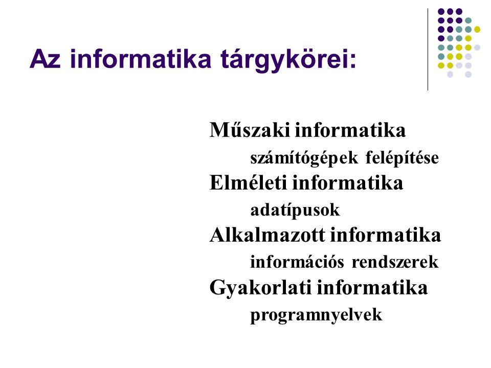 Műszaki informatika számítógépek felépítése Elméleti informatika adatípusok Alkalmazott informatika információs rendszerek Gyakorlati informatika programnyelvek Az informatika tárgykörei: