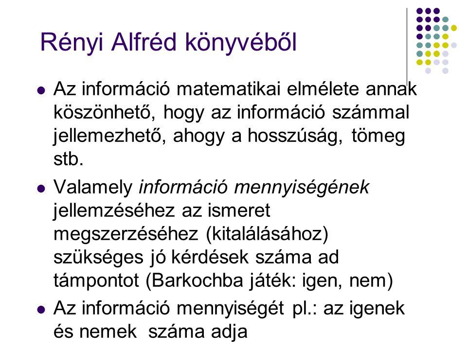 Rényi Alfréd könyvéből Az információ matematikai elmélete annak köszönhető, hogy az információ számmal jellemezhető, ahogy a hosszúság, tömeg stb. Val