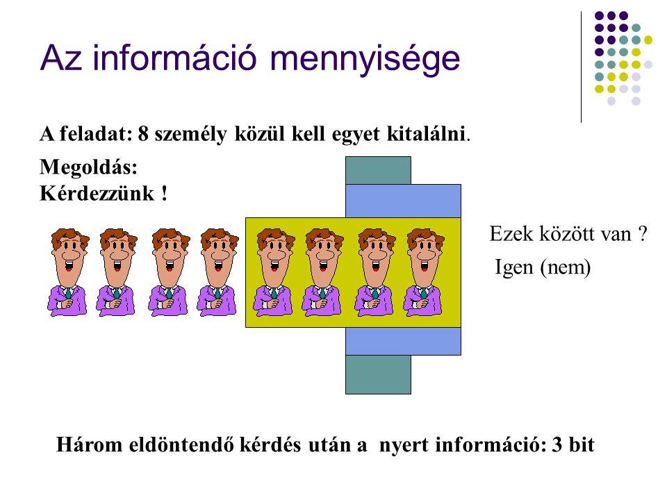 Az információ mennyisége A feladat: 8 személy közül kell egyet kitalálni. Megoldás: Kérdezzünk ! Ezek között van ? Igen (nem) Három eldöntendő kérdés
