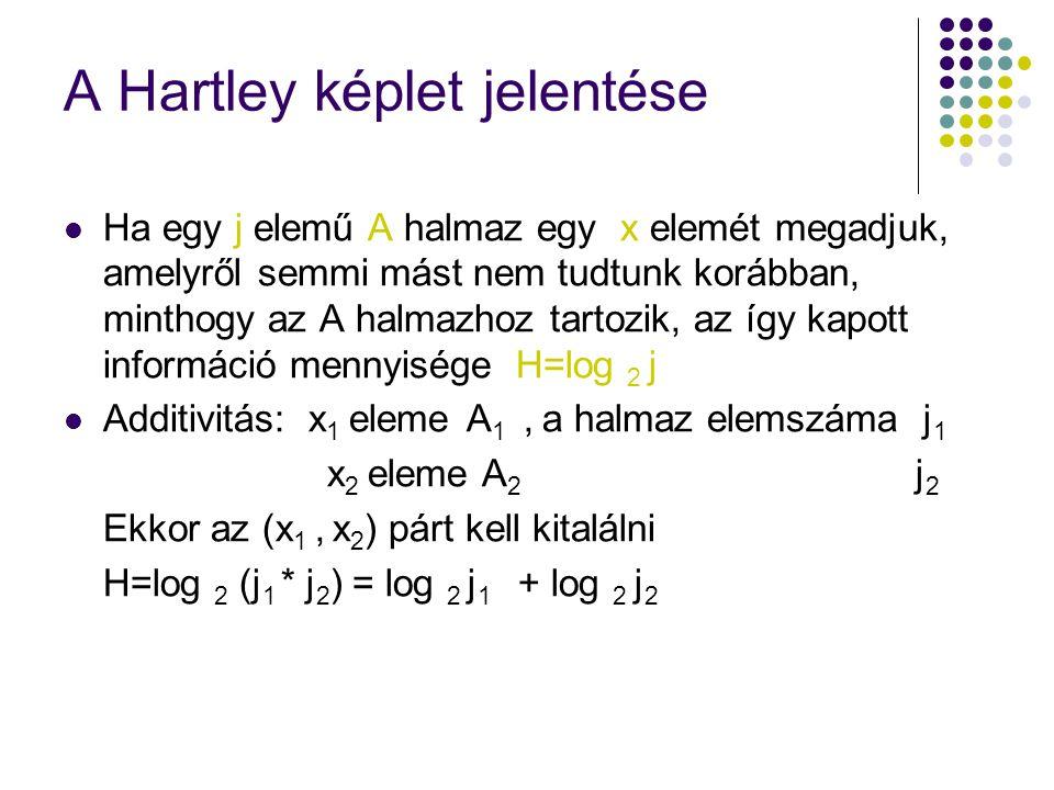 A Hartley képlet jelentése Ha egy j elemű A halmaz egy x elemét megadjuk, amelyről semmi mást nem tudtunk korábban, minthogy az A halmazhoz tartozik, az így kapott információ mennyisége H=log 2 j Additivitás: x 1 eleme A 1, a halmaz elemszáma j 1 x 2 eleme A 2 j 2 Ekkor az (x 1, x 2 ) párt kell kitalálni H=log 2 (j 1 * j 2 ) = log 2 j 1 + log 2 j 2