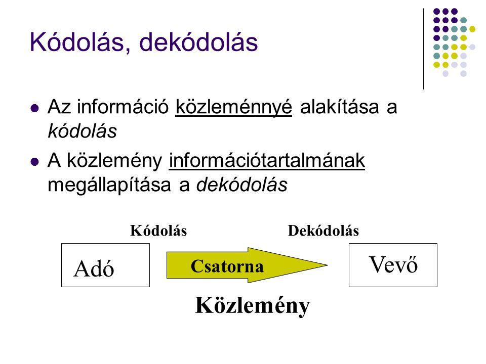 Kódolás, dekódolás Az információ közleménnyé alakítása a kódolás A közlemény információtartalmának megállapítása a dekódolás Adó Vevő Közlemény Csatorna KódolásDekódolás