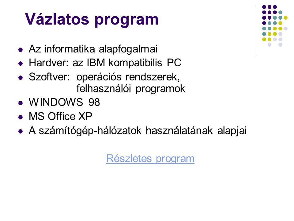 Vázlatos program Az informatika alapfogalmai Hardver: az IBM kompatibilis PC Szoftver: operációs rendszerek, felhasználói programok WINDOWS 98 MS Office XP A számítógép-hálózatok használatának alapjai Részletes program