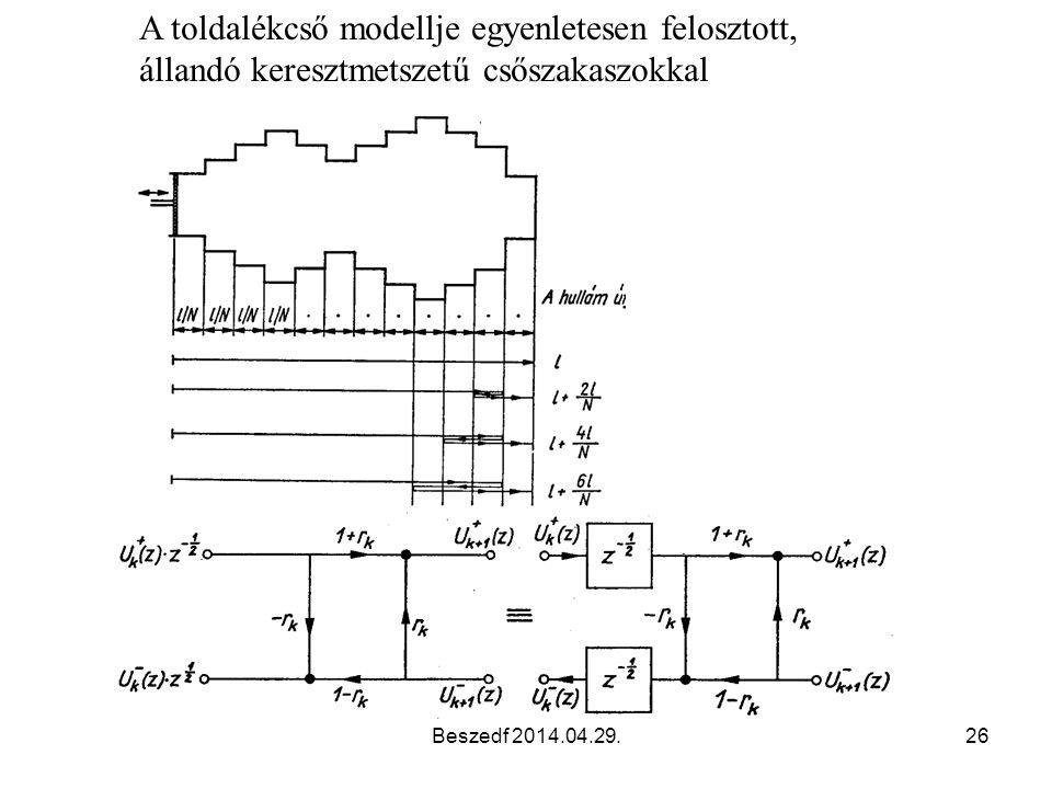 Beszedf 2014.04.29.26 A toldalékcső modellje egyenletesen felosztott, állandó keresztmetszetű csőszakaszokkal