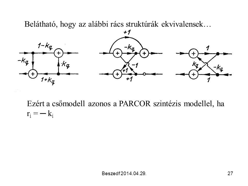 Beszedf 2014.04.29.27 Belátható, hogy az alábbi rács struktúrák ekvivalensek… Ezért a csőmodell azonos a PARCOR szintézis modellel, ha r i = ─ k i