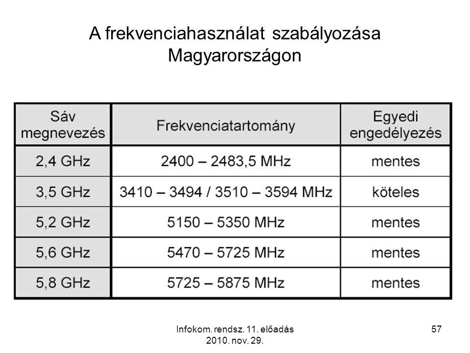 Infokom. rendsz. 11. előadás 2010. nov. 29. 57 A frekvenciahasználat szabályozása Magyarországon