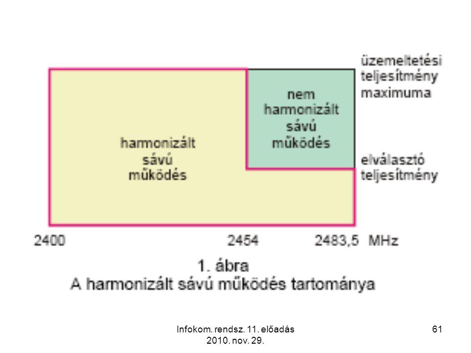 Infokom. rendsz. 11. előadás 2010. nov. 29. 61