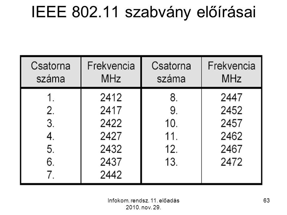 Infokom. rendsz. 11. előadás 2010. nov. 29. 63 IEEE 802.11 szabvány előírásai