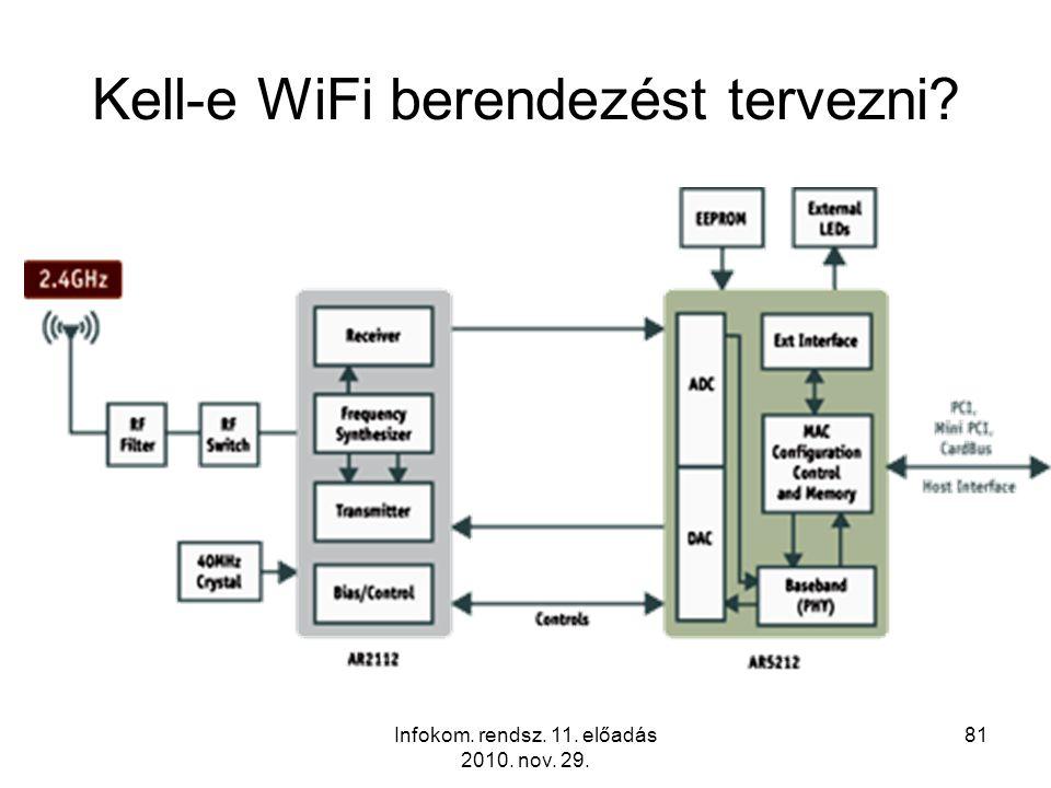Infokom. rendsz. 11. előadás 2010. nov. 29. 81 Kell-e WiFi berendezést tervezni