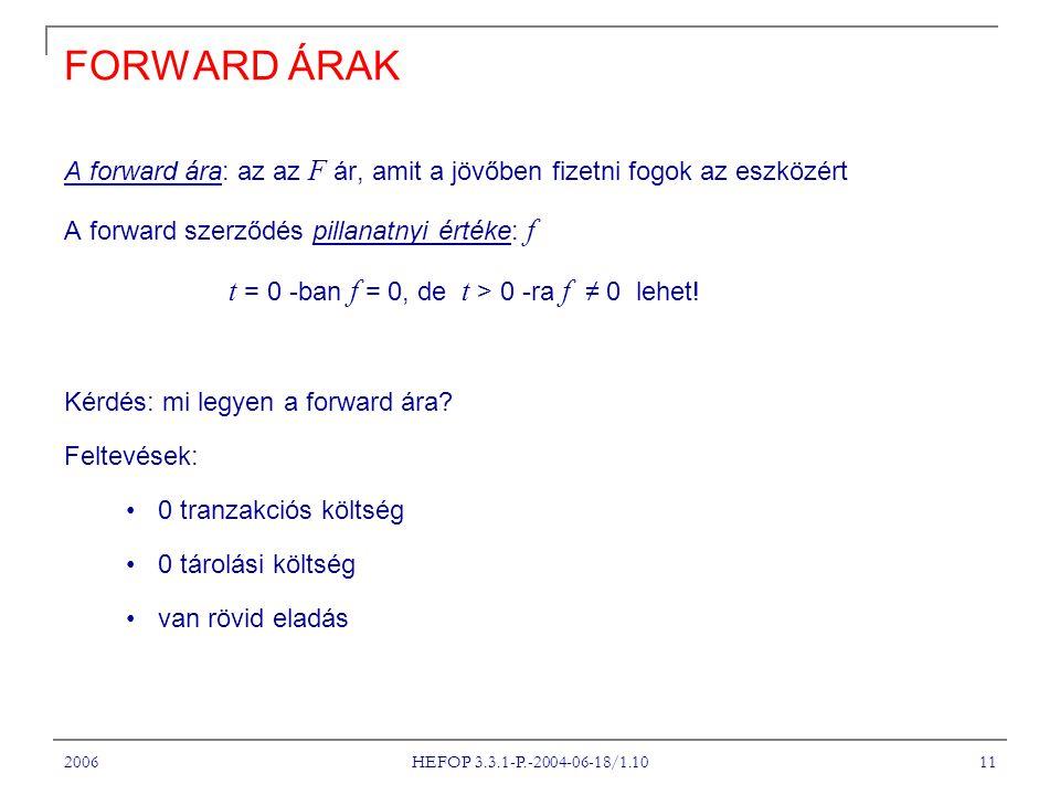 2006 HEFOP 3.3.1-P.-2004-06-18/1.10 11 FORWARD ÁRAK A forward ára: az az F ár, amit a jövőben fizetni fogok az eszközért A forward szerződés pillanatnyi értéke: f t = 0 -ban f = 0, de t > 0 -ra f ≠ 0 lehet.