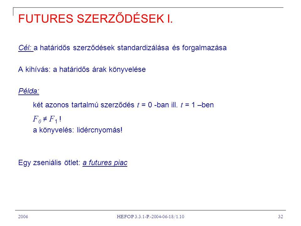 2006 HEFOP 3.3.1-P.-2004-06-18/1.10 32 FUTURES SZERZŐDÉSEK I.