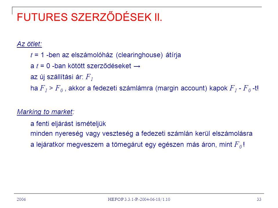 2006 HEFOP 3.3.1-P.-2004-06-18/1.10 33 FUTURES SZERZŐDÉSEK II.
