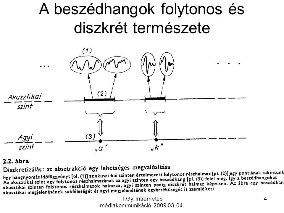 T.Gy. Intrernetes médiakommunikáció. 2009.03. 04. 4 A beszédhangok folytonos és diszkrét természete