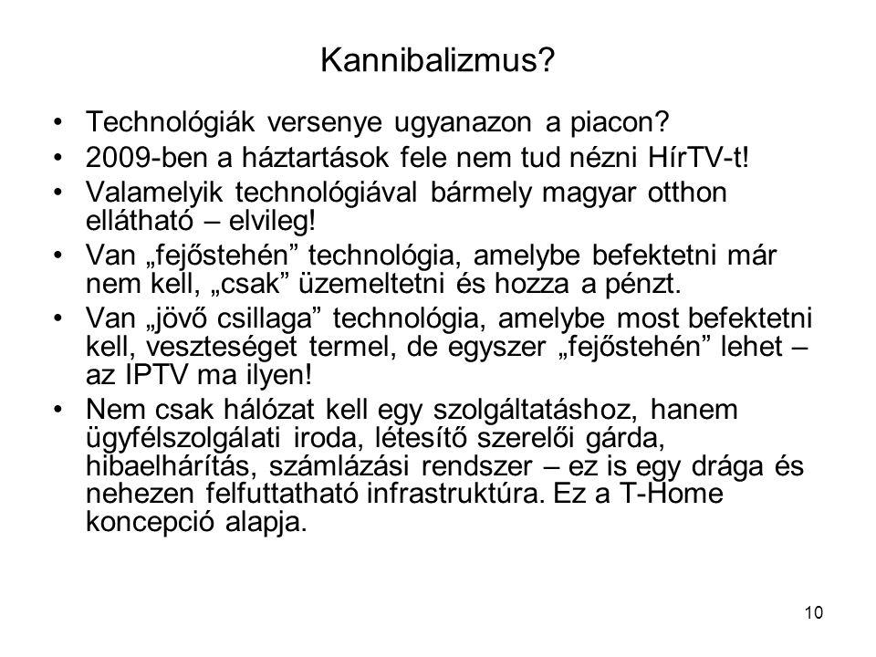 10 Kannibalizmus. Technológiák versenye ugyanazon a piacon.