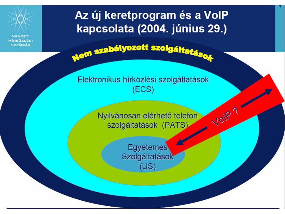 T.Gy. Intrernetes médiakommunikáció. 2009.05. 04. 24