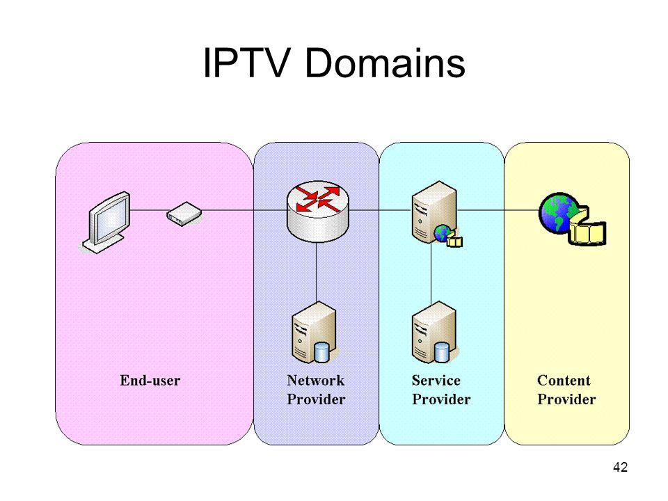 42 IPTV Domains
