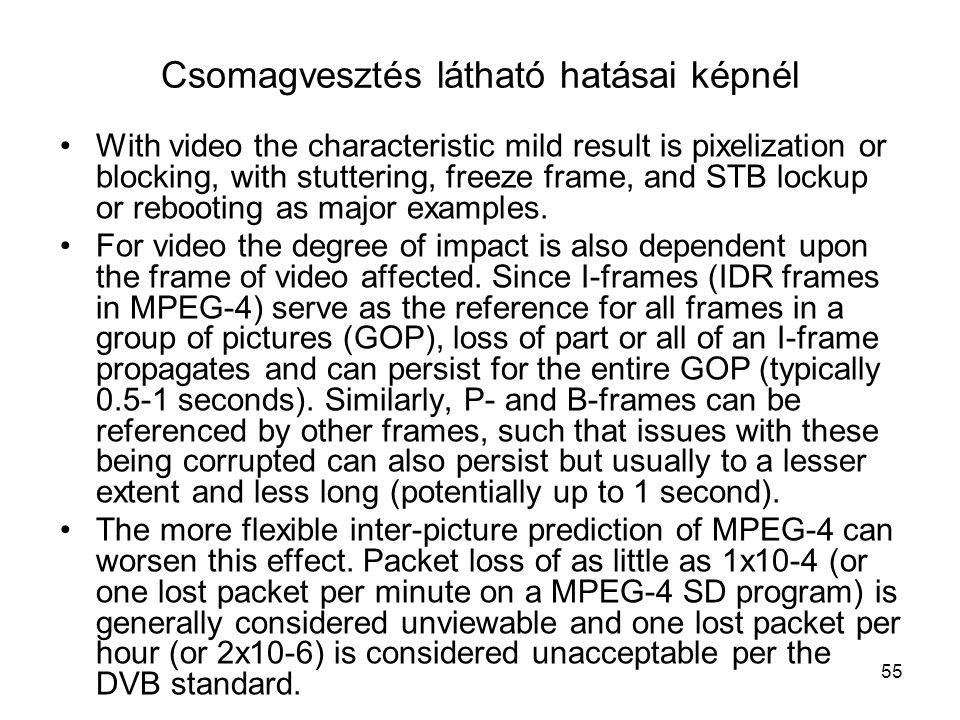 55 Csomagvesztés látható hatásai képnél With video the characteristic mild result is pixelization or blocking, with stuttering, freeze frame, and STB