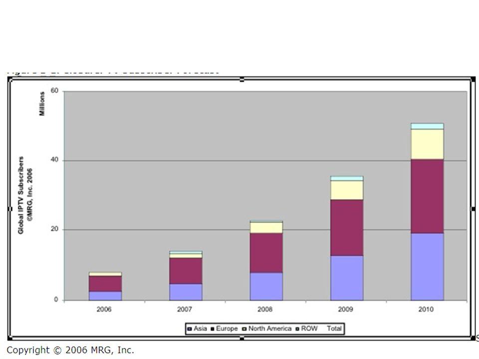 Komm. rendsz. 13. előadás 2008. december 8. komea1308 6