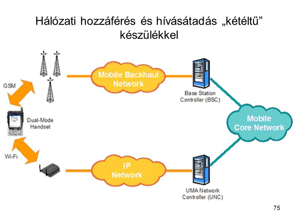 """75 Hálózati hozzáférés és hívásátadás """"kétéltű készülékkel"""