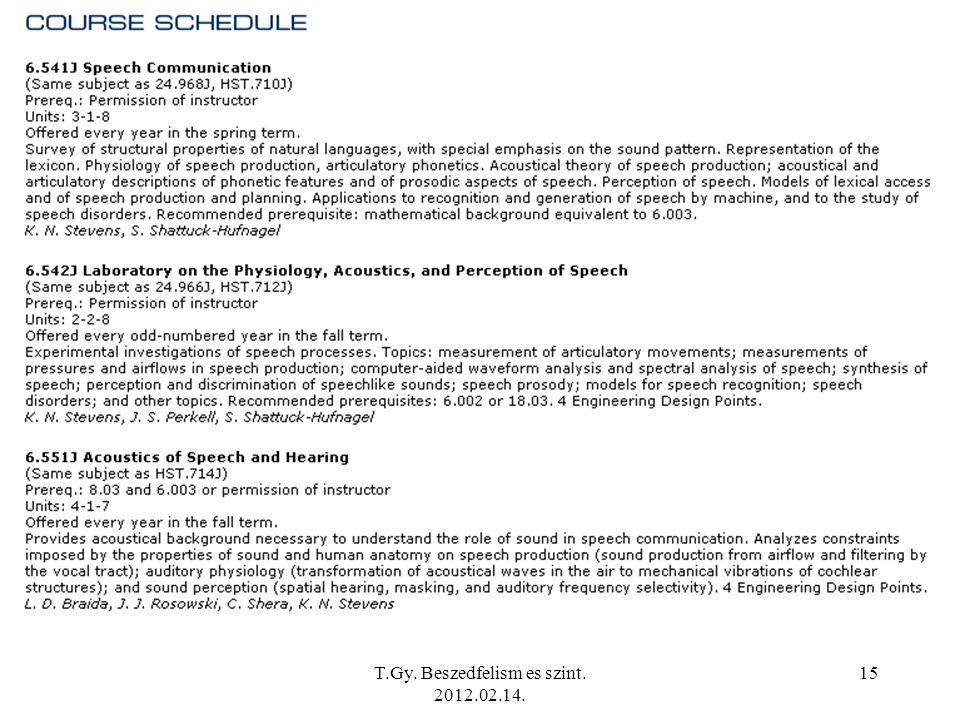 T.Gy. Beszedfelism es szint. 2012.02.14. 15
