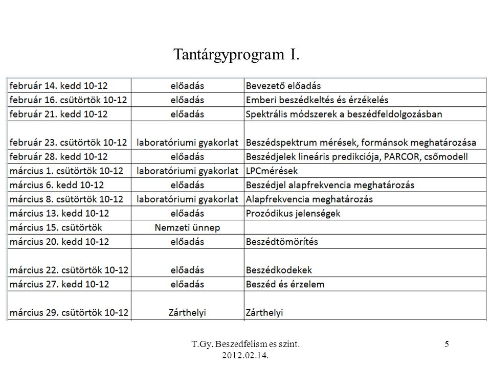 T.Gy. Beszedfelism es szint. 2012.02.14. 6 Tantárgyprogram II.