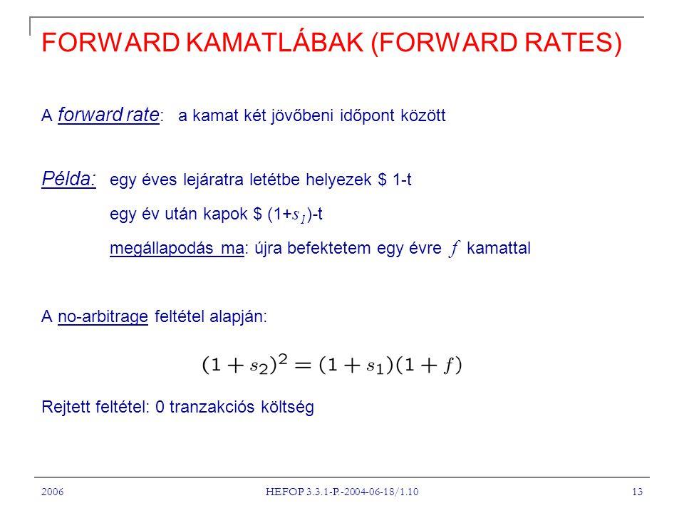 2006 HEFOP 3.3.1-P.-2004-06-18/1.10 13 FORWARD KAMATLÁBAK (FORWARD RATES) A forward rate : a kamat két jövőbeni időpont között Példa: egy éves lejáratra letétbe helyezek $ 1-t egy év után kapok $ (1+ s 1 )-t megállapodás ma: újra befektetem egy évre f kamattal A no-arbitrage feltétel alapján: Rejtett feltétel: 0 tranzakciós költség