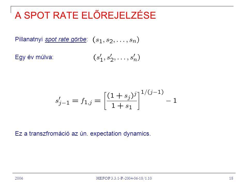2006 HEFOP 3.3.1-P.-2004-06-18/1.10 18 A SPOT RATE ELŐREJELZÉSE Pillanatnyi spot rate görbe: Egy év múlva: Ez a transzfromáció az ún.