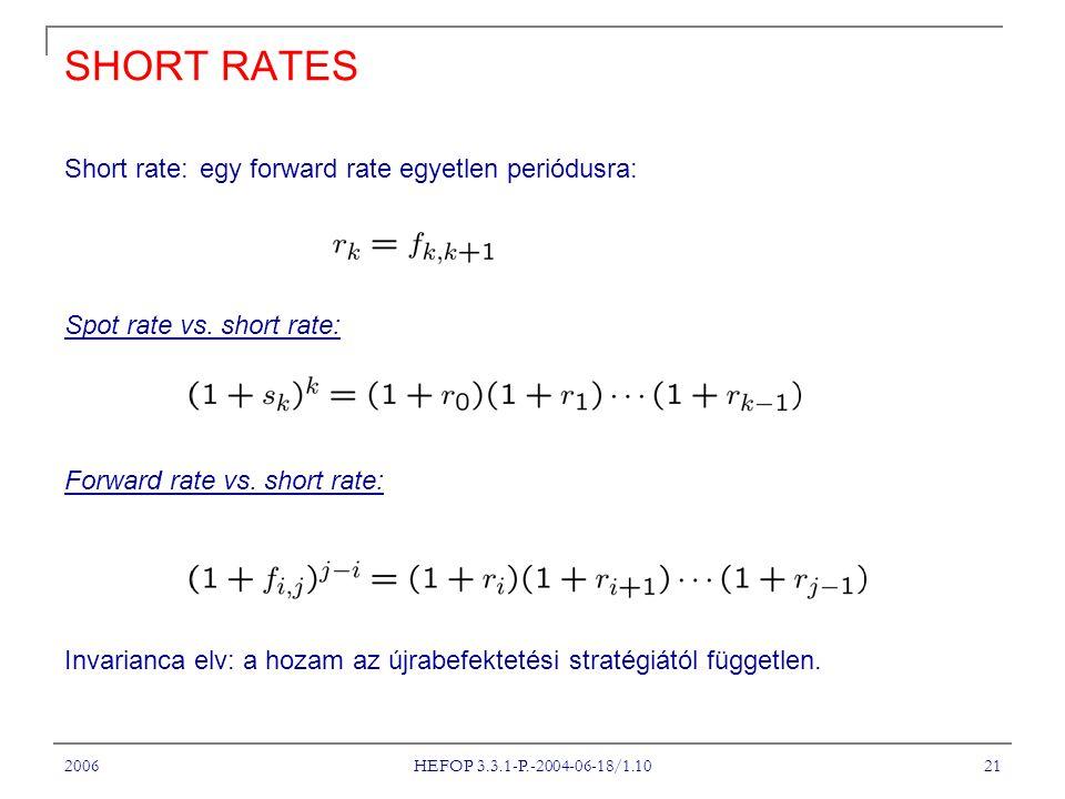 2006 HEFOP 3.3.1-P.-2004-06-18/1.10 21 SHORT RATES Short rate: egy forward rate egyetlen periódusra: Spot rate vs.