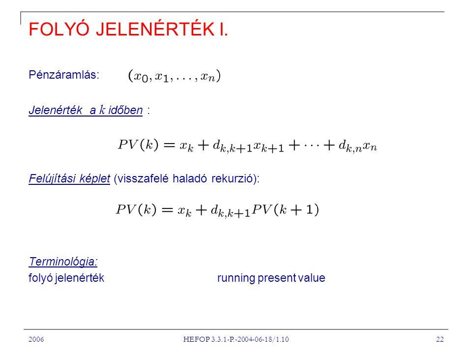 2006 HEFOP 3.3.1-P.-2004-06-18/1.10 22 FOLYÓ JELENÉRTÉK I.