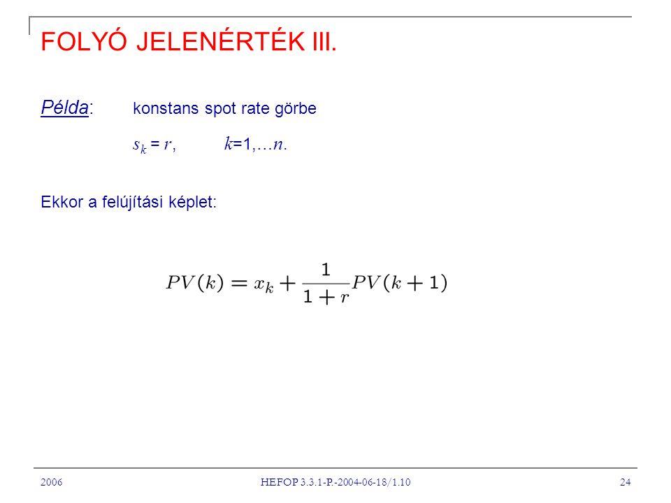 2006 HEFOP 3.3.1-P.-2004-06-18/1.10 24 FOLYÓ JELENÉRTÉK III.