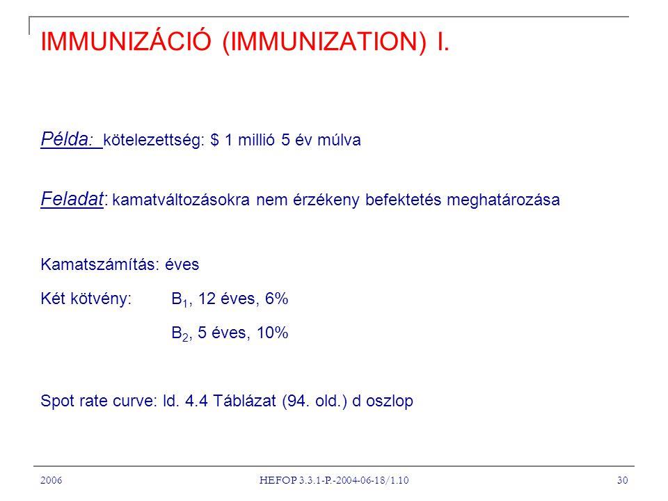 2006 HEFOP 3.3.1-P.-2004-06-18/1.10 30 IMMUNIZÁCIÓ (IMMUNIZATION) I.