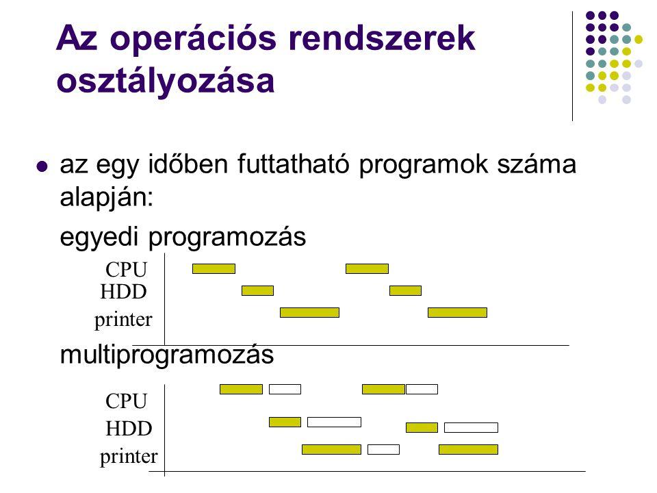Az operációs rendszerek osztályozása az egy időben futtatható programok száma alapján: egyedi programozás multiprogramozás CPU printer HDD CPU printer