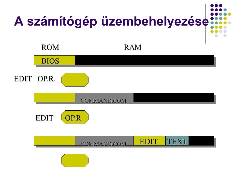 A számítógép üzembehelyezése ROMRAM BIOS OP.R.EDIT COMMAND.COM OP.R COMMAND.COM EDITTEXT EDIT