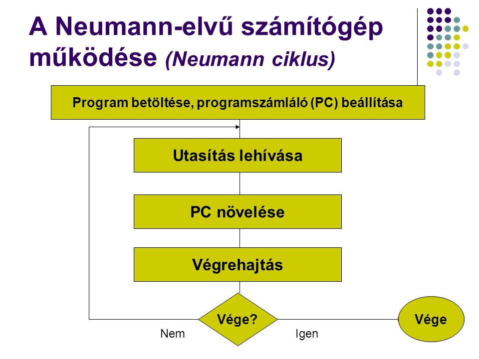 A Neumann-elvű számítógép működése (Neumann ciklus) Program betöltése, programszámláló (PC) beállítása Utasítás lehívása PC növelése Végrehajtás Vége?