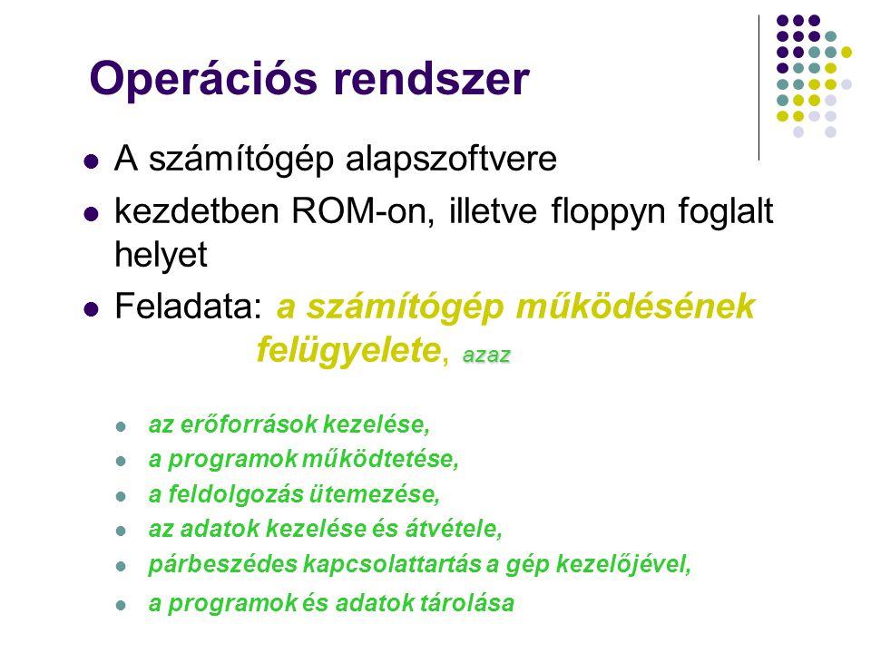 Operációs rendszer A számítógép alapszoftvere kezdetben ROM-on, illetve floppyn foglalt helyet Feladata: a számítógép működésének felügyelete, azaz az