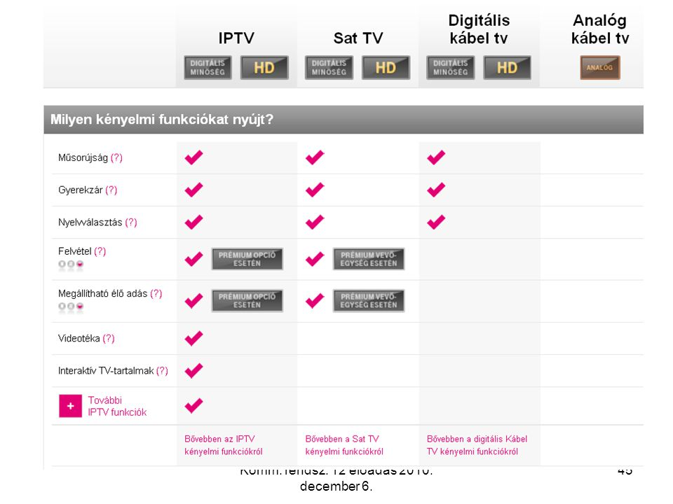 Komm. rendsz. 12 előadás 2010. december 6. 44 IPTV Domains