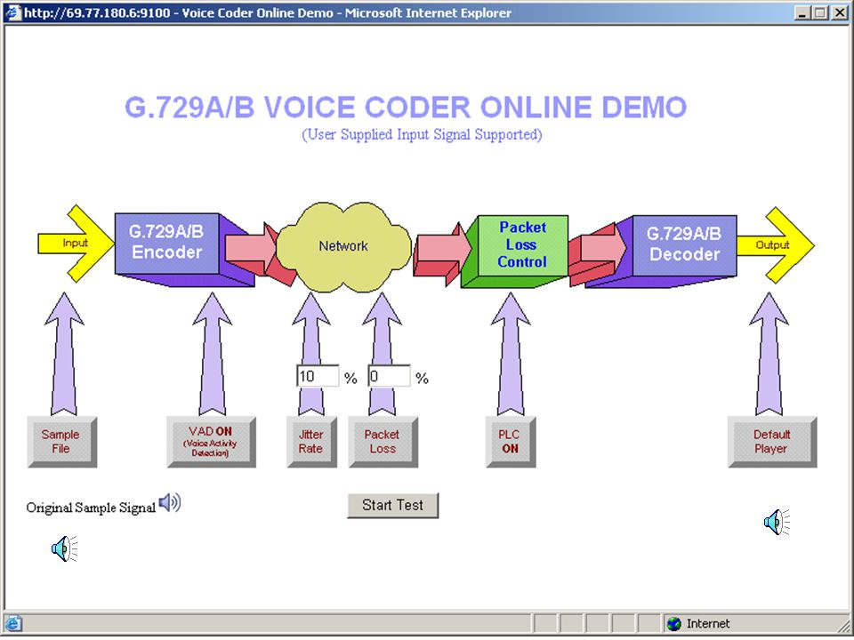 Komm. rendsz. 12 előadás 2010. december 6. 68