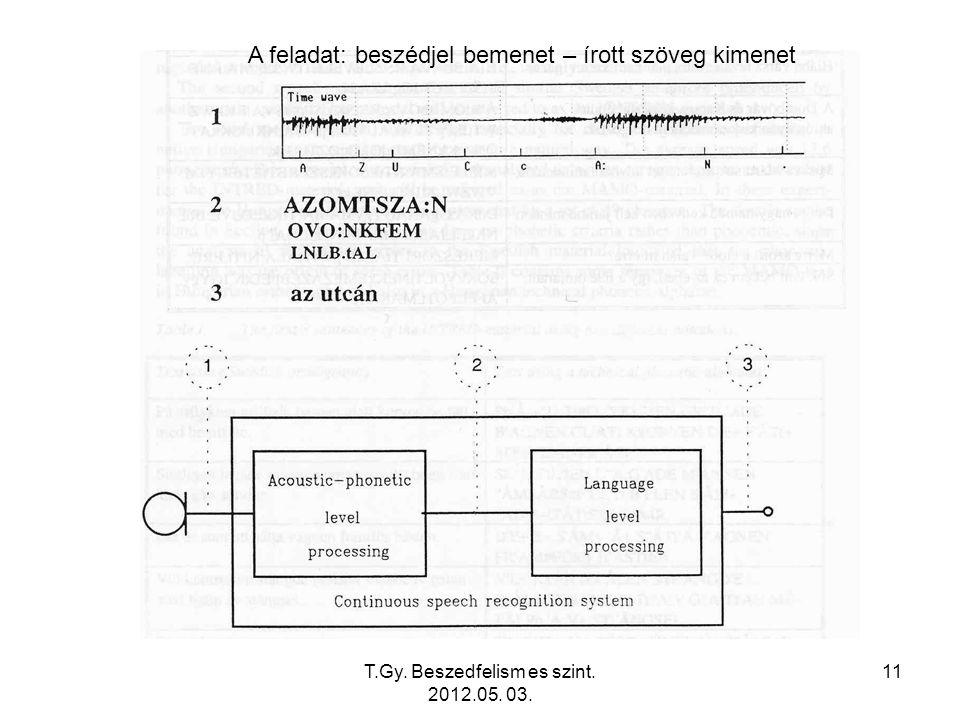 T.Gy. Beszedfelism es szint. 2012.05. 03. 11 A feladat: beszédjel bemenet – írott szöveg kimenet