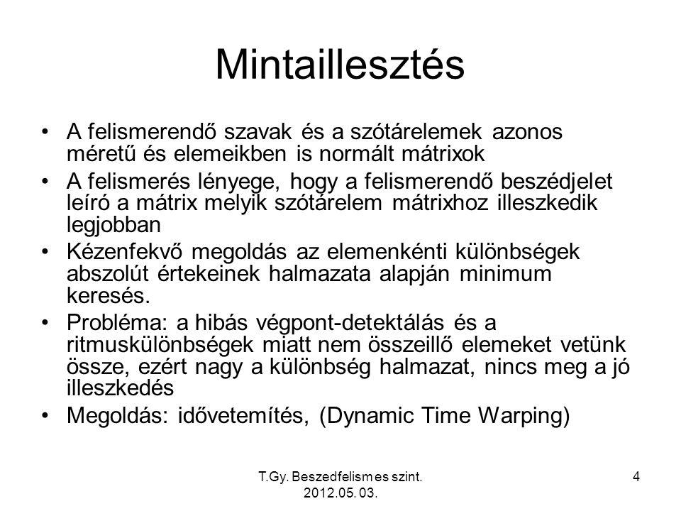 T.Gy.Beszedfelism es szint. 2012.05. 03.