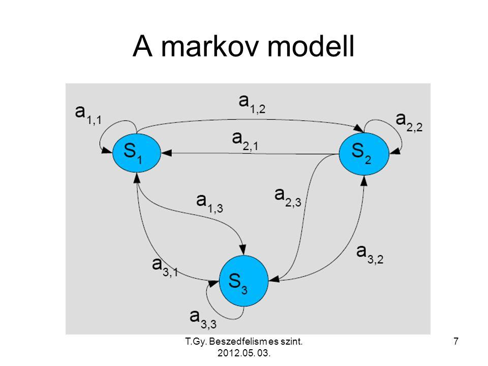 T.Gy. Beszedfelism es szint. 2012.05. 03. 7 A markov modell